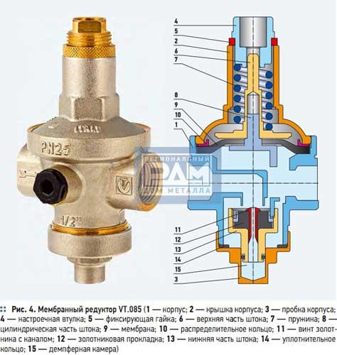 Структурная схема мембранного регулятора давления воды